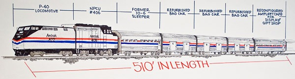 Drawing of the equipment featured on the Amtrak Exhibit Train. Courtesy of Amtrak.