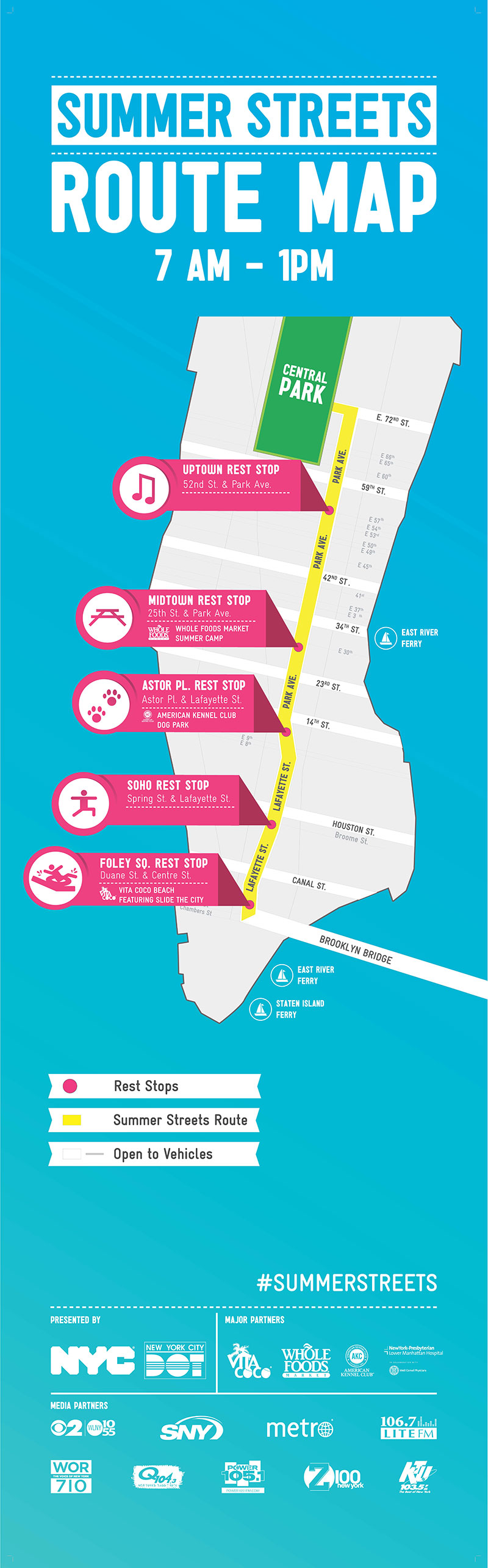 New York City Summer Streets Route Map.  Courtesy of the New York City Department of Transportation.